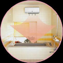 浴室暖房乾燥機・ミストサウナ